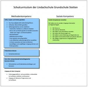 Schulcurriculum der Lindachschule Grundschule Stetten